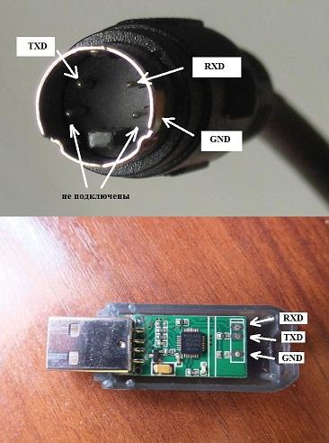 Вот распиновка кабеля USB