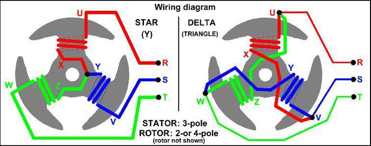Как перемотать коллекторный двигатель своими руками 3