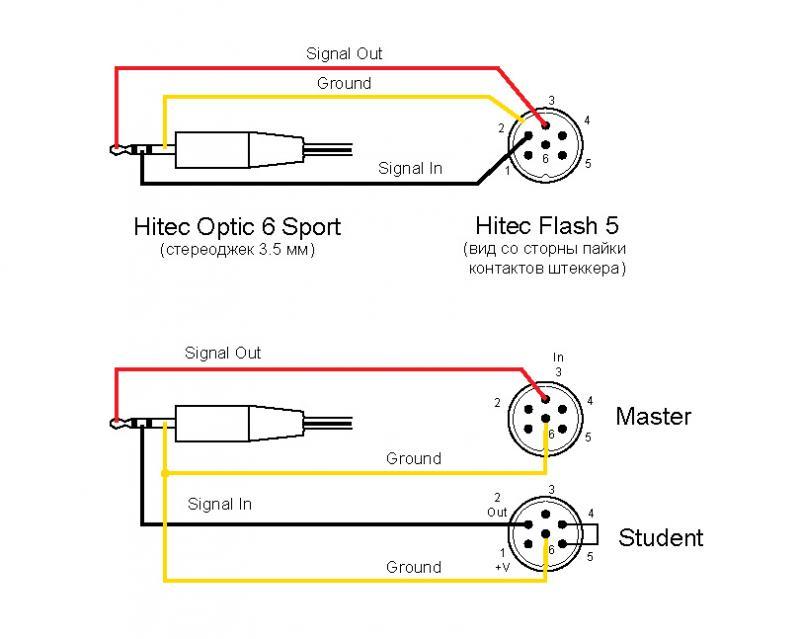 Прикупил Hitec Optic 6 Sport, а у нее тренерский разъем оказался стереоджеком 3.5 мм.  По знаменитой ссылке.