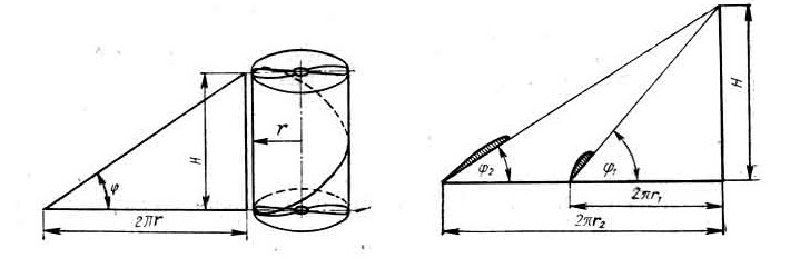 Шаг винта для квадрокоптера посмотреть защита камеры синяя фантом
