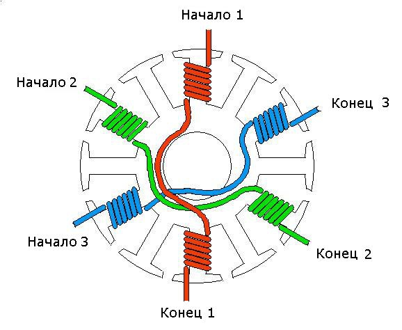 Схемы обмоток бк мотора