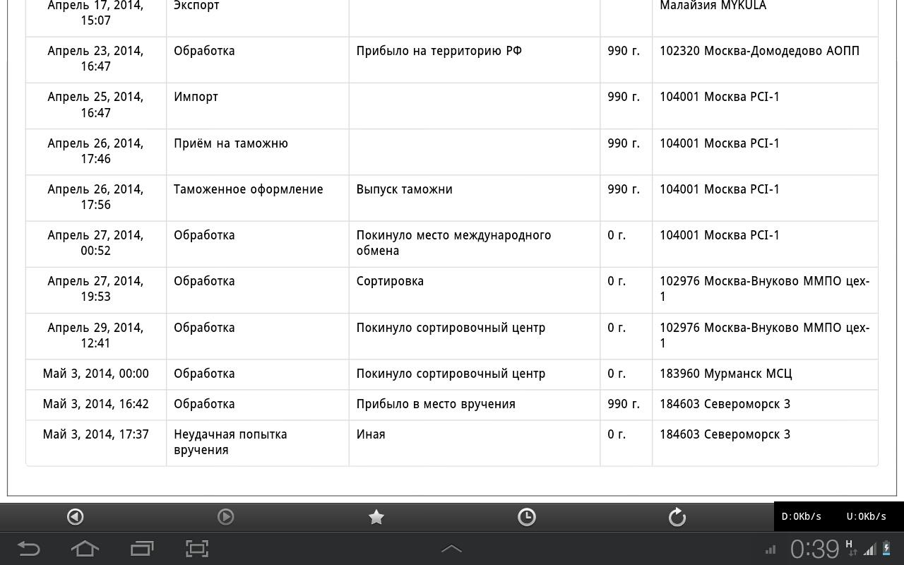 Неудачная попытка вручения временное отсутствие адресата рубли 1997