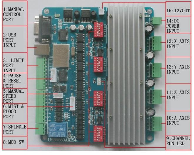 ЧПУ CNC USB - от постройки до детали  — Паркфлаер